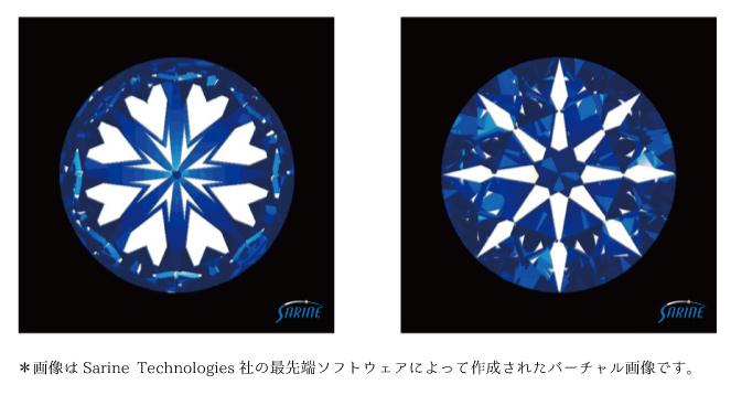 IDEALダイヤモンドのH&C(ハートアンドキューピッド)画像