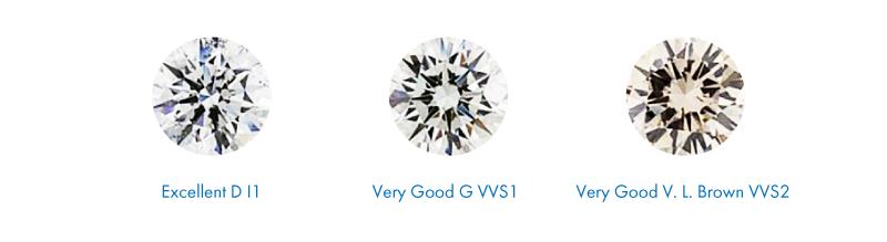 ダイヤモンドの輝き|輝きの評価|姫路・加古川・高砂でダイヤモンドにこだわる