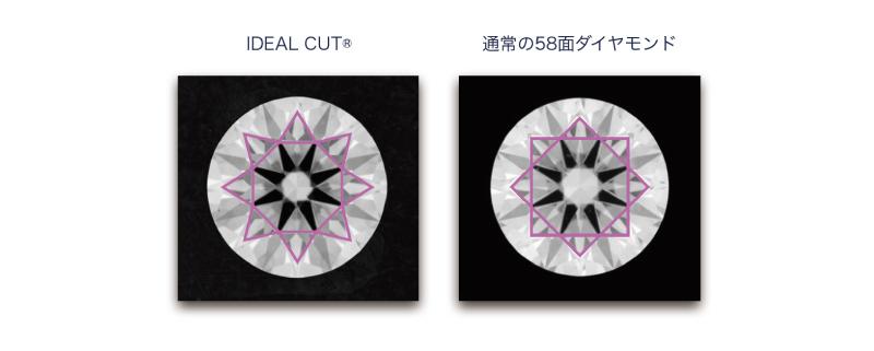 最高峰のダイヤモンドになるためにのIDEAL CUT®内反り写真