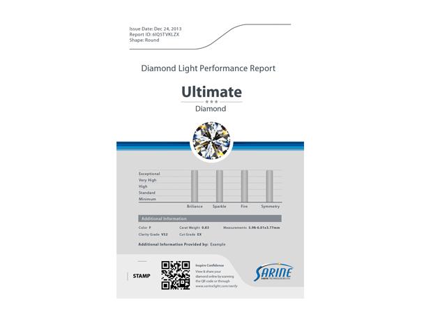 輝きを証明するSARINE社の評価書