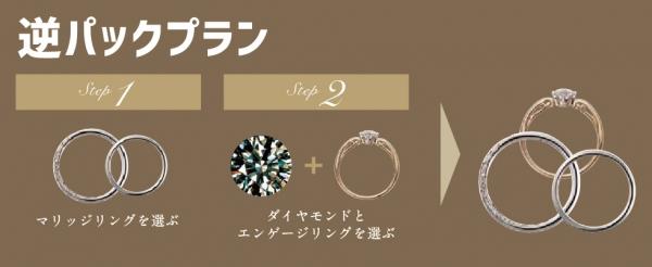 なぜ婚約指輪を贈るのか?