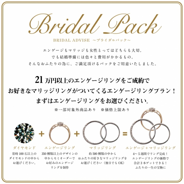 garden姫路|ブライダルパック説明